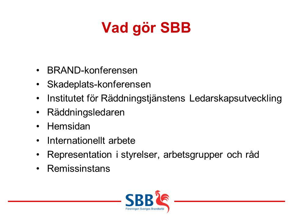 Vad gör SBB BRAND-konferensen Skadeplats-konferensen
