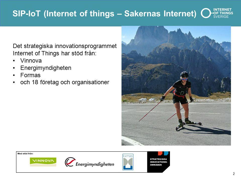 SIP-IoT (Internet of things – Sakernas Internet)