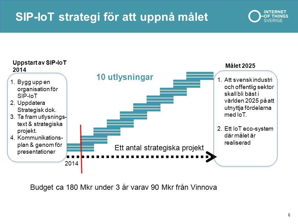 SIP-IoT strategi för att uppnå målet