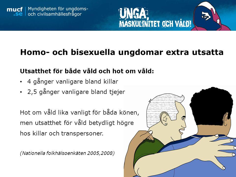 Homo- och bisexuella ungdomar extra utsatta