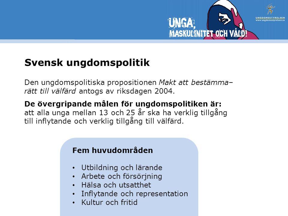 Svensk ungdomspolitik