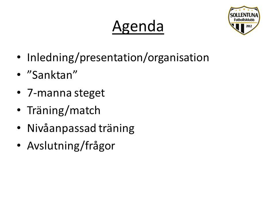 Agenda Inledning/presentation/organisation Sanktan 7-manna steget
