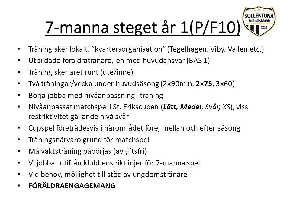 7-manna steget år 1(P/F10) Träning sker lokalt, kvartersorganisation (Tegelhagen, Viby, Vallen etc.)