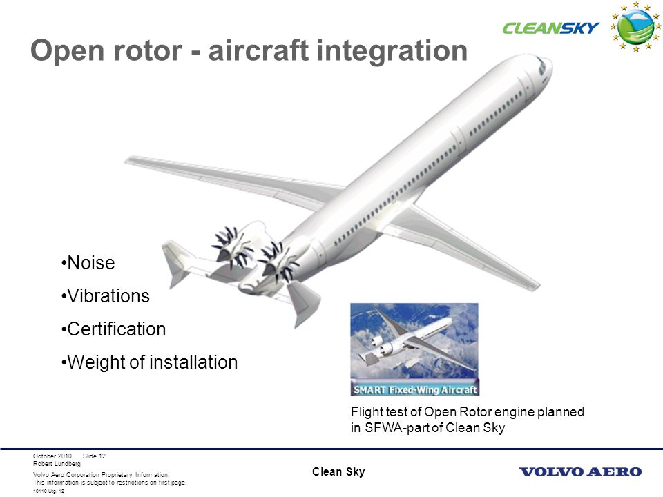 Open rotor - aircraft integration