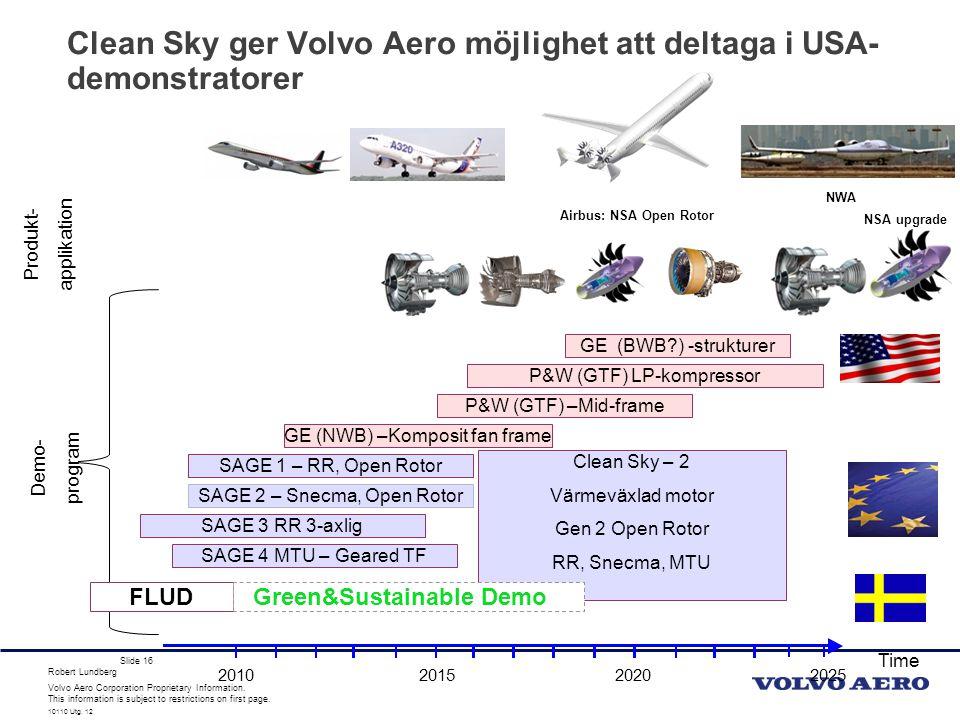 Clean Sky ger Volvo Aero möjlighet att deltaga i USA-demonstratorer