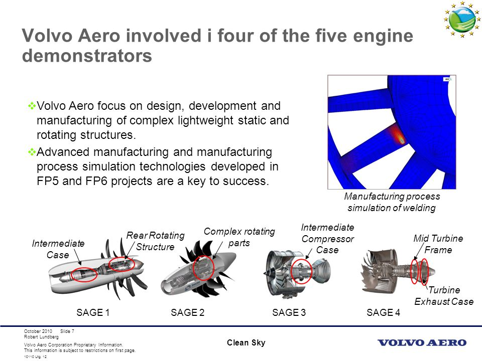 Volvo Aero involved i four of the five engine demonstrators