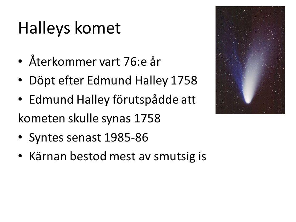 Halleys komet Återkommer vart 76:e år Döpt efter Edmund Halley 1758