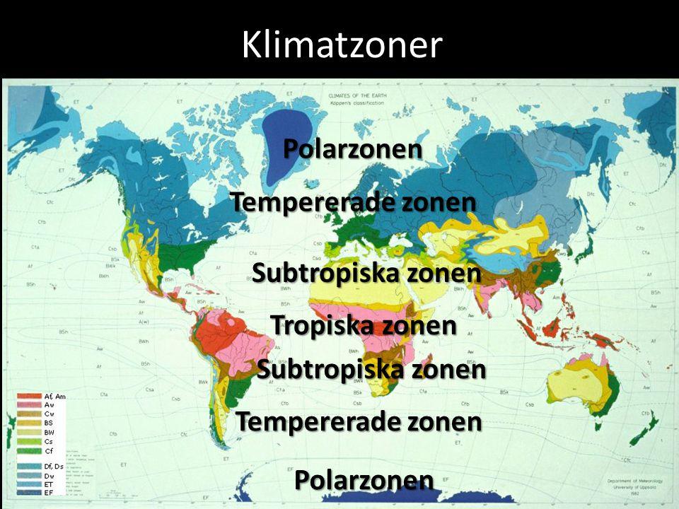Klimatzoner Polarzonen Tempererade zonen Subtropiska zonen
