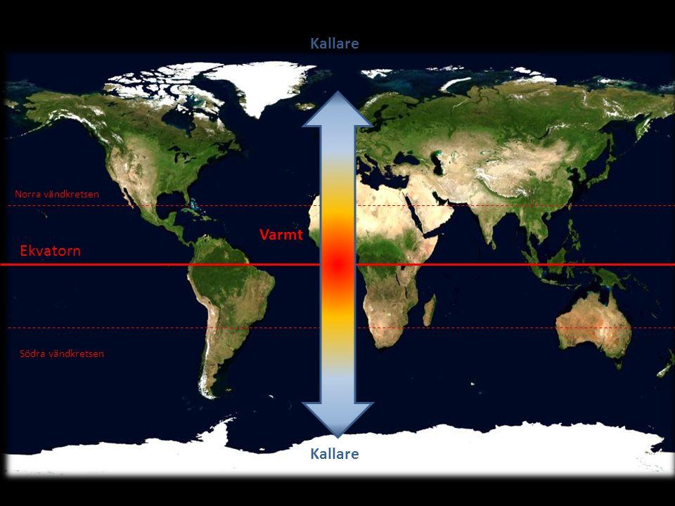 Kallare Norra vändkretsen Varmt Ekvatorn Södra vändkretsen Kallare