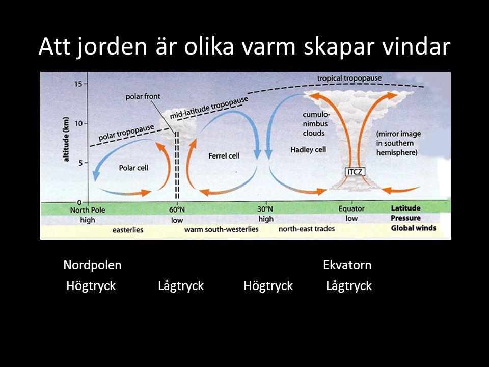 Att jorden är olika varm skapar vindar
