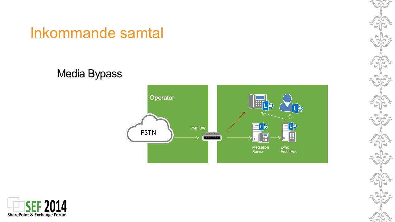 Inkommande samtal Media Bypass PSTN Operatör VoIP GW Mediation Server