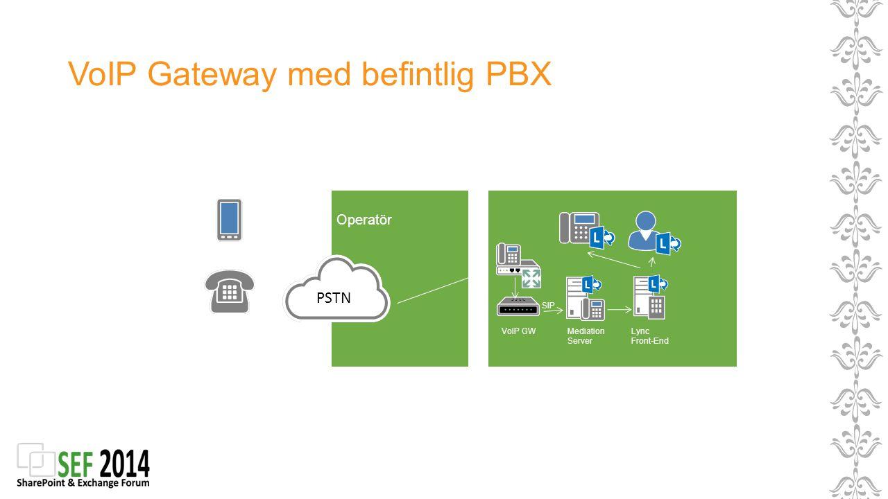 VoIP Gateway med befintlig PBX
