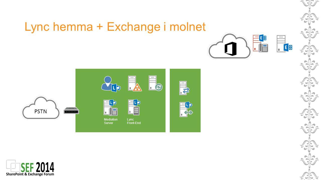 Lync hemma + Exchange i molnet