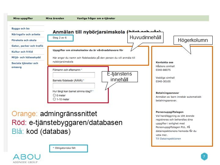 Orange: admingränssnittet Röd: e-tjänstebyggaren/databasen
