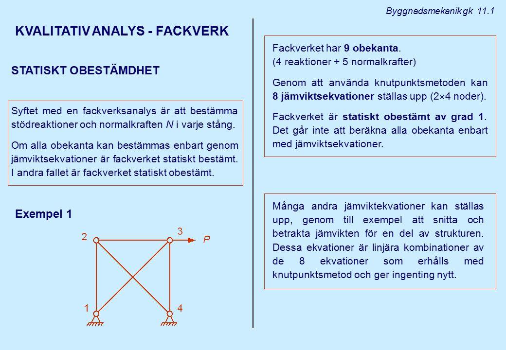 KVALITATIV ANALYS - FACKVERK