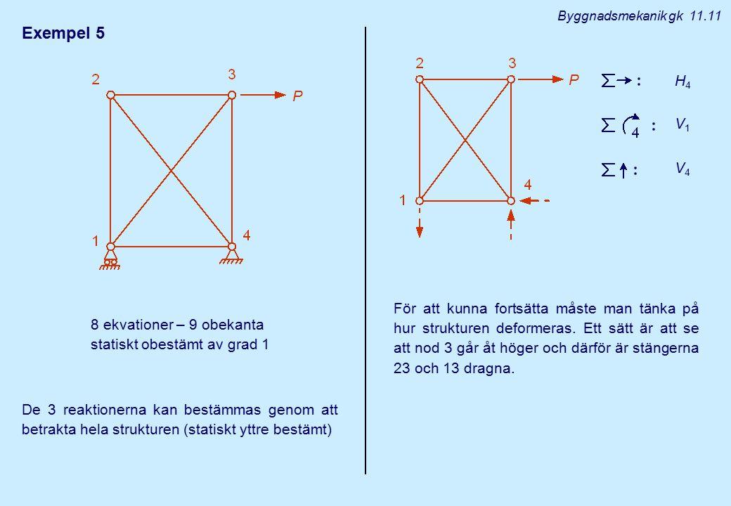 Byggnadsmekanik gk 11.11 Exempel 5. H4. V1. V4. P. P.