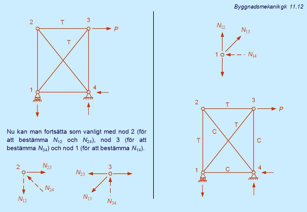 Byggnadsmekanik gk 11.12 T. P. T. T. P. T.