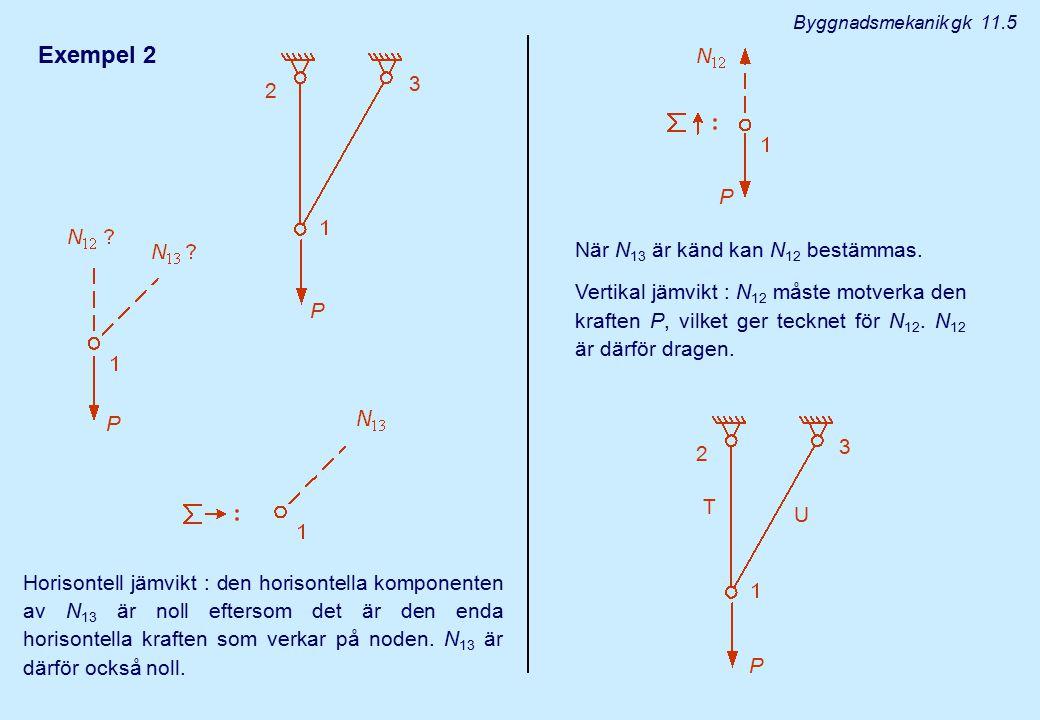 Exempel 2 3 2 P När N13 är känd kan N12 bestämmas.