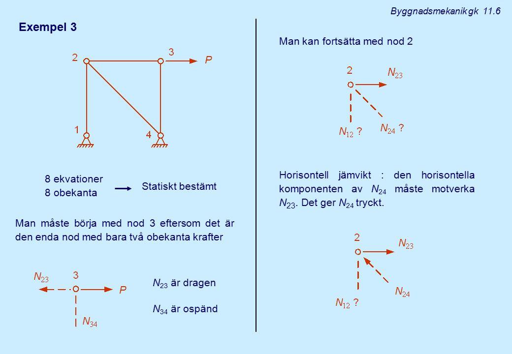 Exempel 3 Man kan fortsätta med nod 2 P