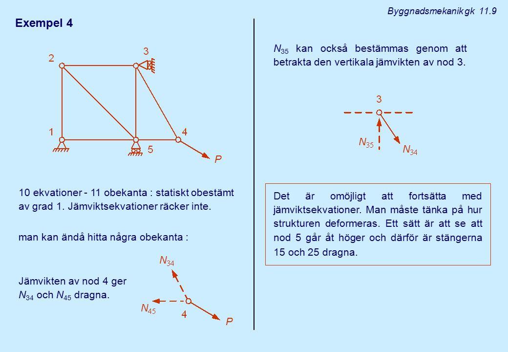 Byggnadsmekanik gk 11.9 Exempel 4. N35 kan också bestämmas genom att betrakta den vertikala jämvikten av nod 3.