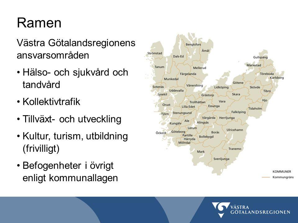 Ramen Västra Götalandsregionens ansvarsområden