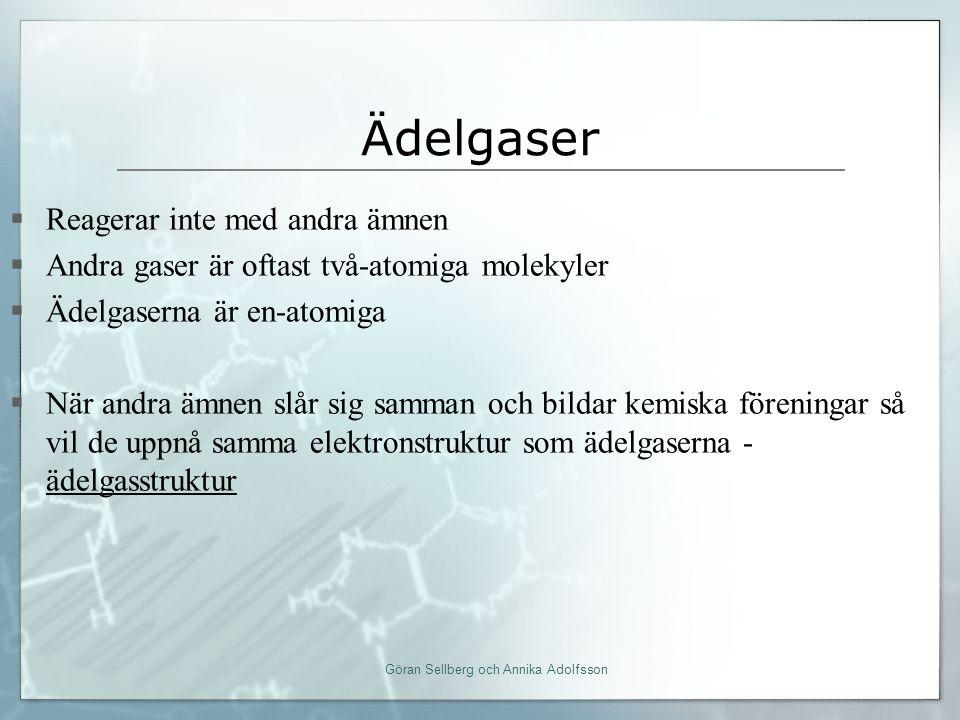 Göran Sellberg och Annika Adolfsson