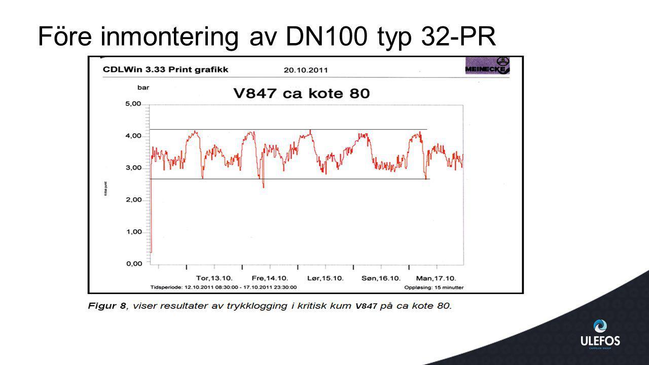 Före inmontering av DN100 typ 32-PR