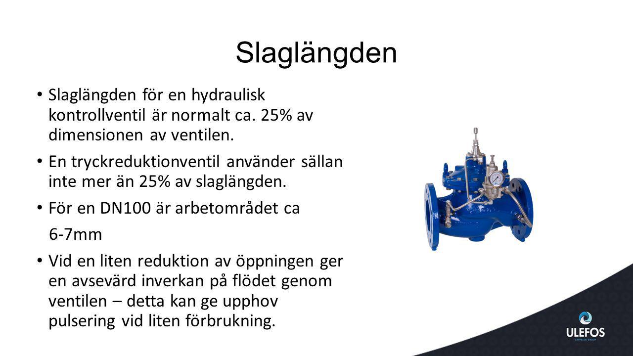 Slaglängden Slaglängden för en hydraulisk kontrollventil är normalt ca. 25% av dimensionen av ventilen.