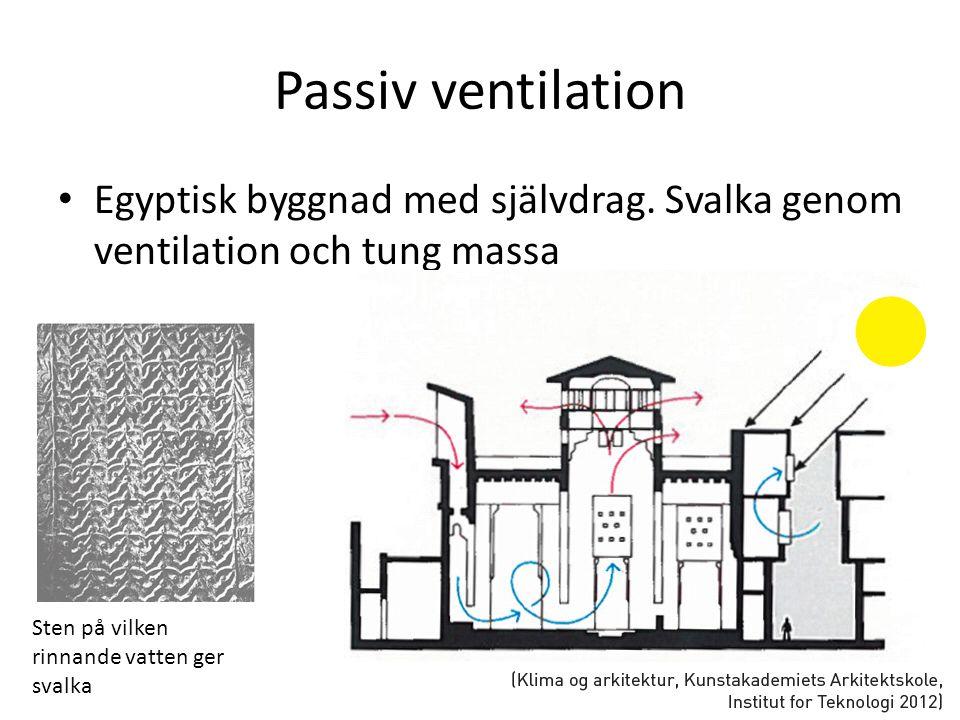 Passiv ventilation Egyptisk byggnad med självdrag.