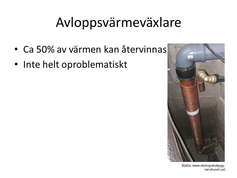 Avloppsvärmeväxlare Ca 50% av värmen kan återvinnas
