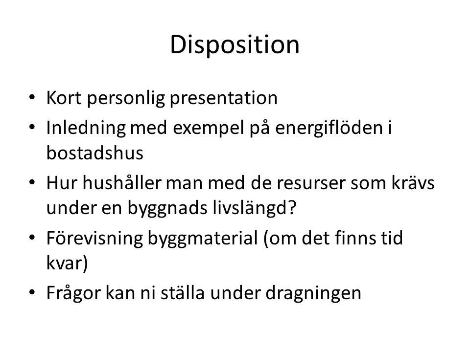 Disposition Kort personlig presentation