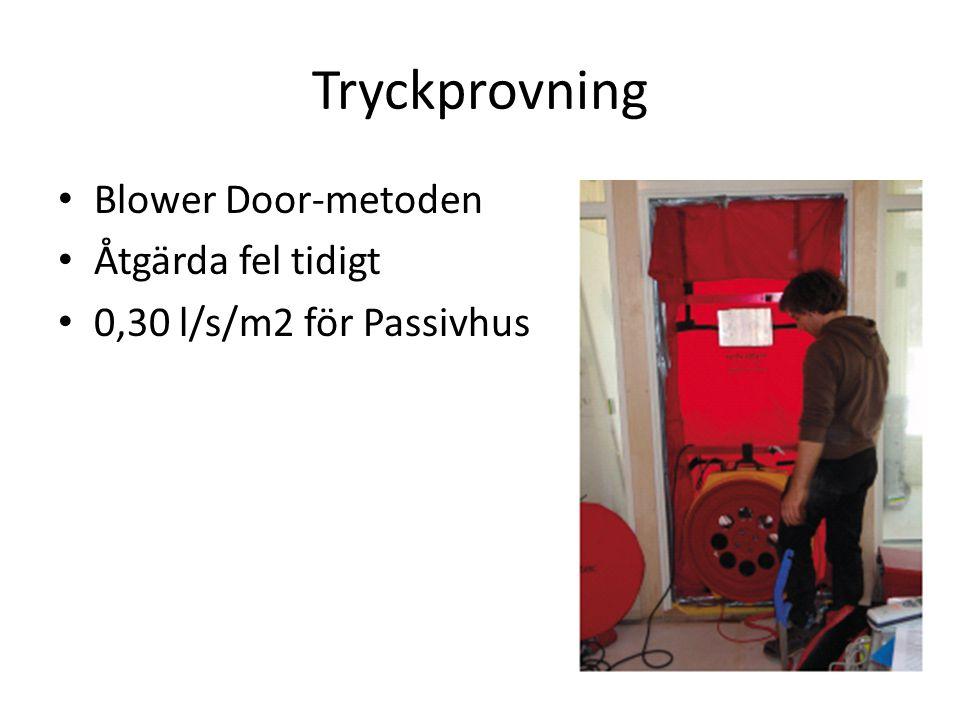 Tryckprovning Blower Door-metoden Åtgärda fel tidigt