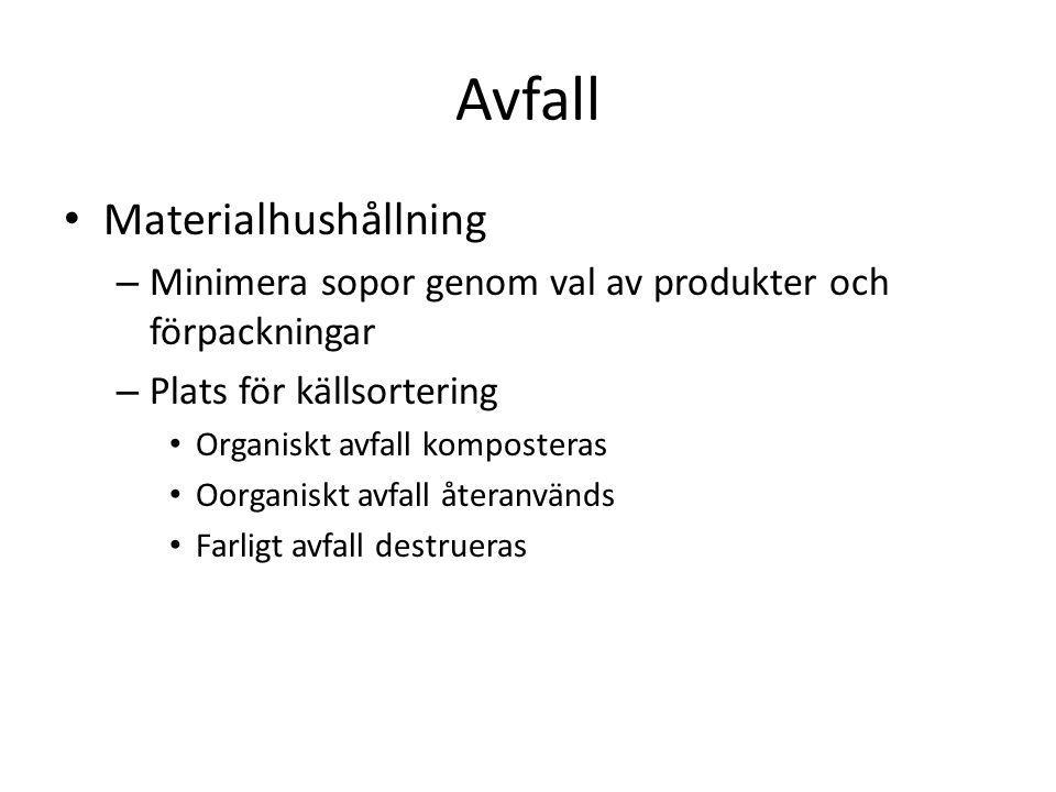 Avfall Materialhushållning