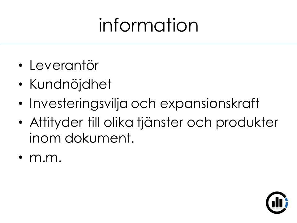 information Leverantör Kundnöjdhet