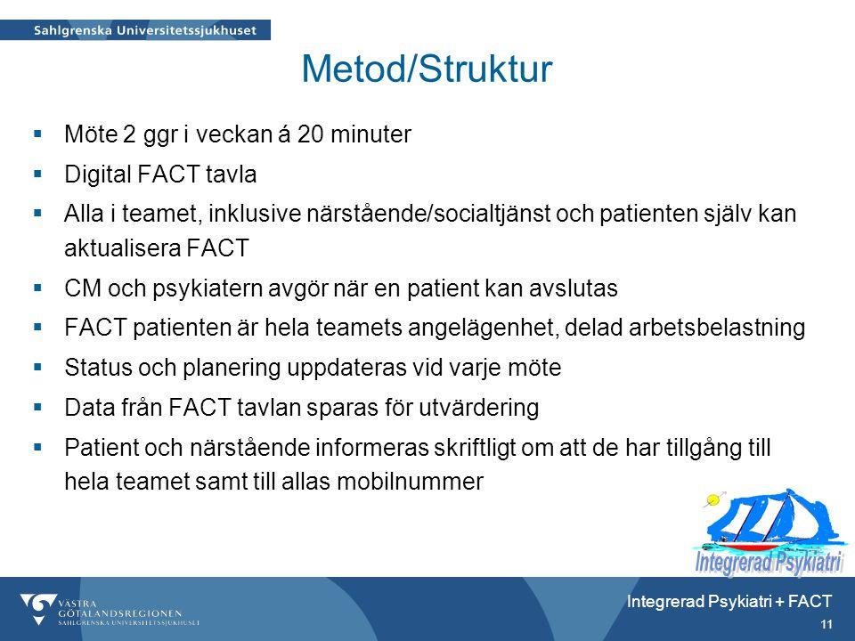 Metod/Struktur Möte 2 ggr i veckan á 20 minuter Digital FACT tavla