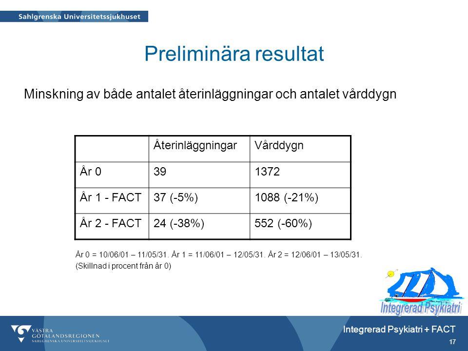 Preliminära resultat Minskning av både antalet återinläggningar och antalet vårddygn. Återinläggningar.