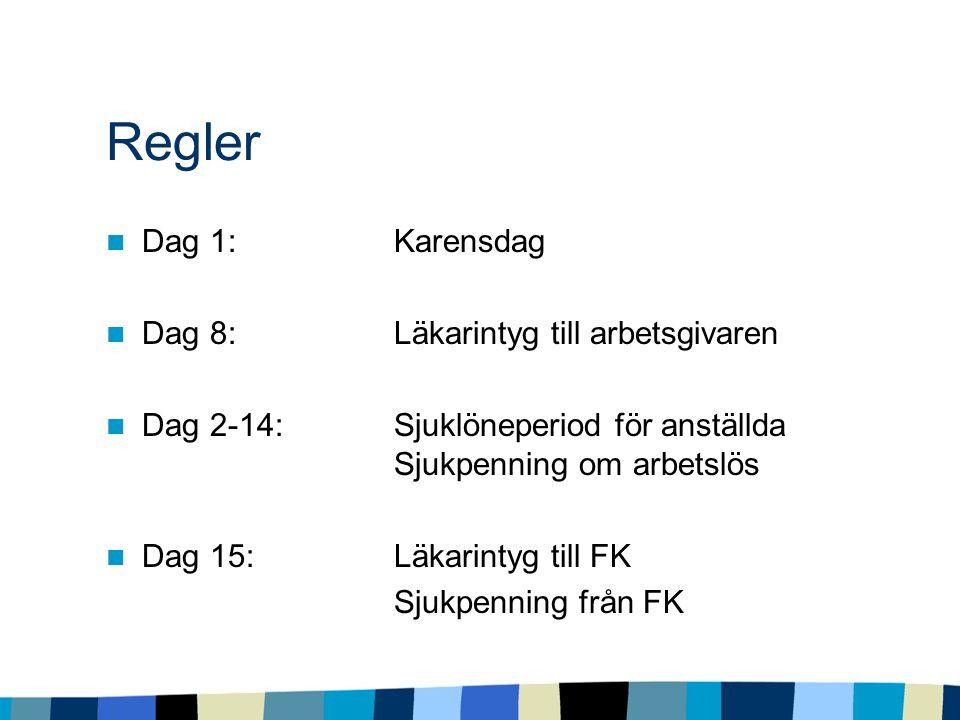 Regler Dag 1: Karensdag Dag 8: Läkarintyg till arbetsgivaren
