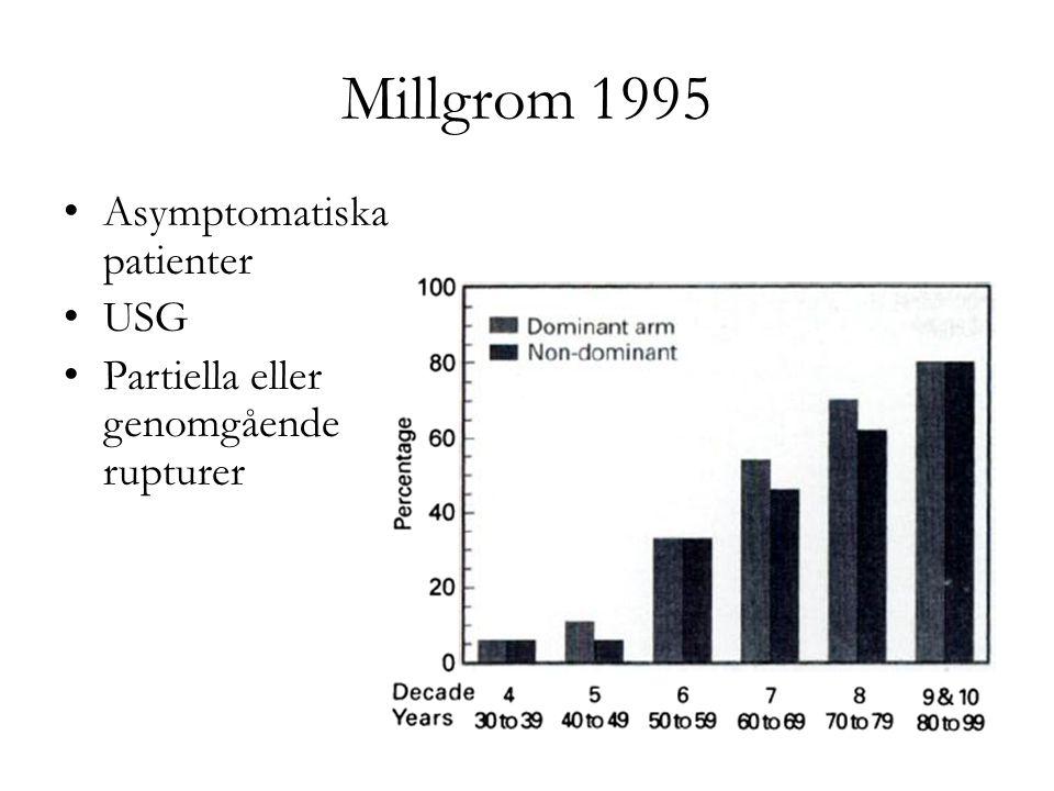 Millgrom 1995 Asymptomatiska patienter USG