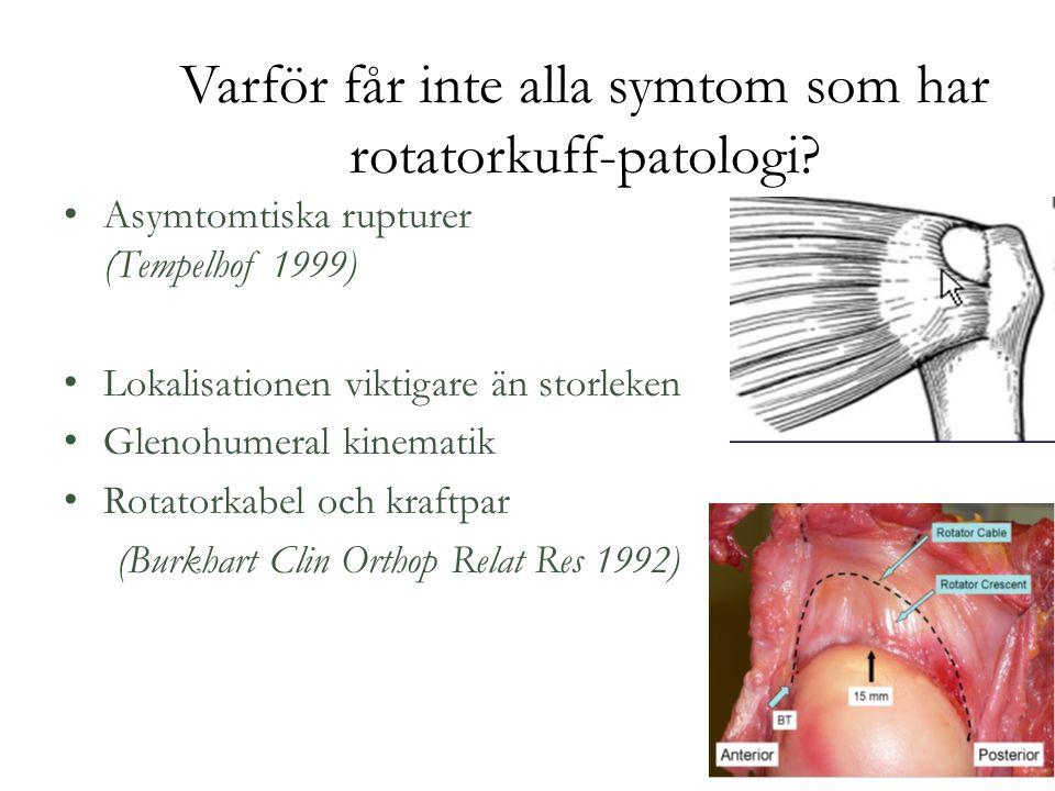 Varför får inte alla symtom som har rotatorkuff-patologi