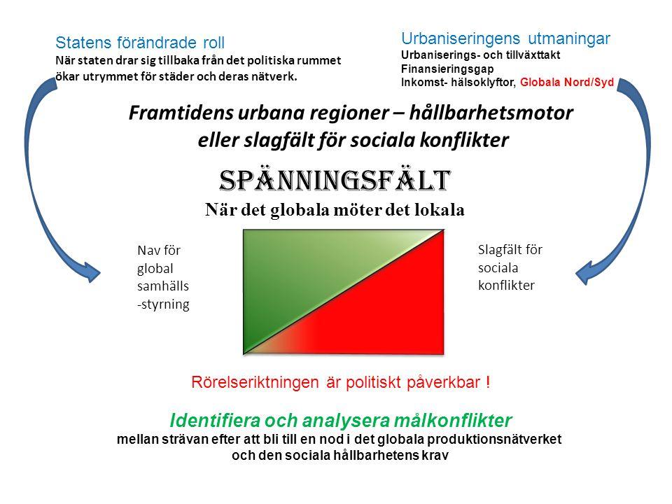Spänningsfält Framtidens urbana regioner – hållbarhetsmotor