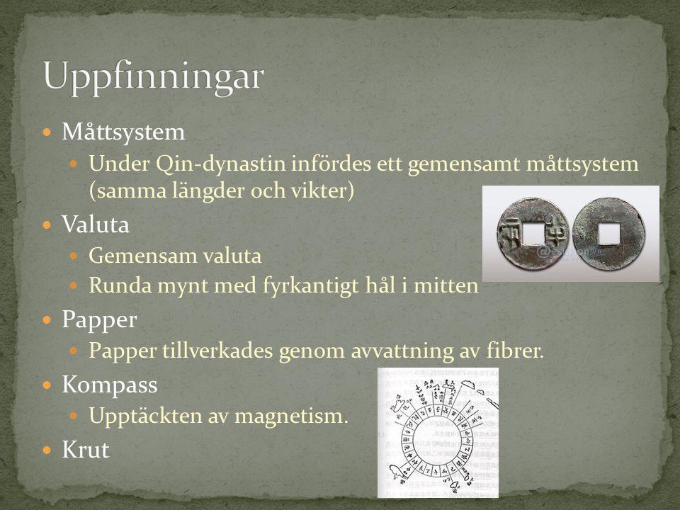 Uppfinningar Måttsystem Valuta Papper Kompass Krut