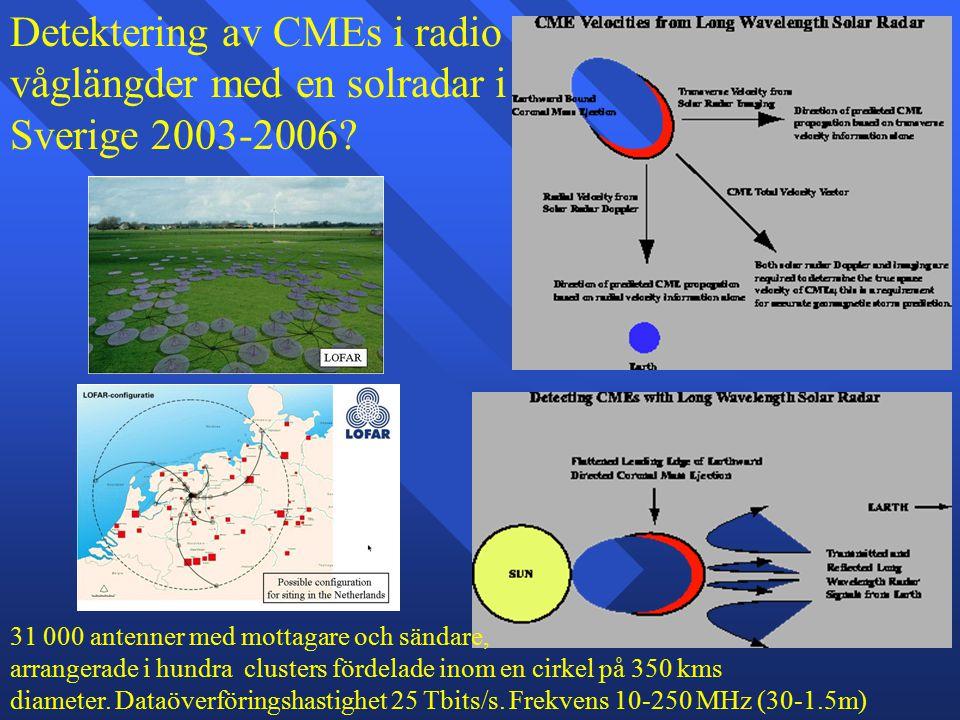 Detektering av CMEs i radio våglängder med en solradar i Sverige 2003-2006