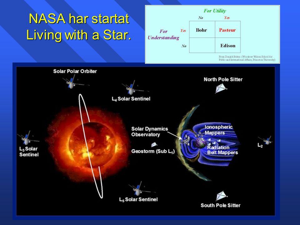 NASA har startat Living with a Star.