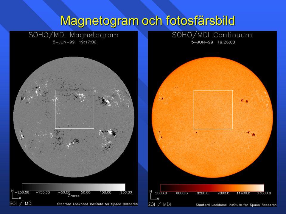 Magnetogram och fotosfärsbild