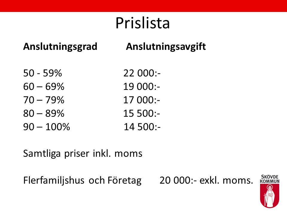 Prislista Anslutningsgrad Anslutningsavgift 50 - 59% 22 000:-