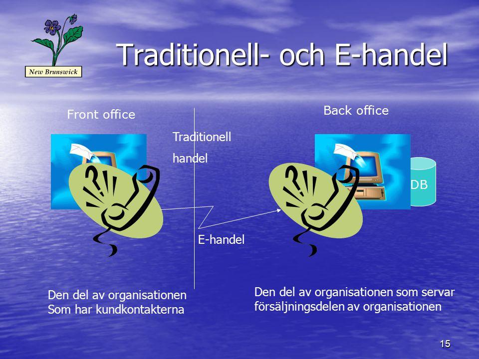 Traditionell- och E-handel