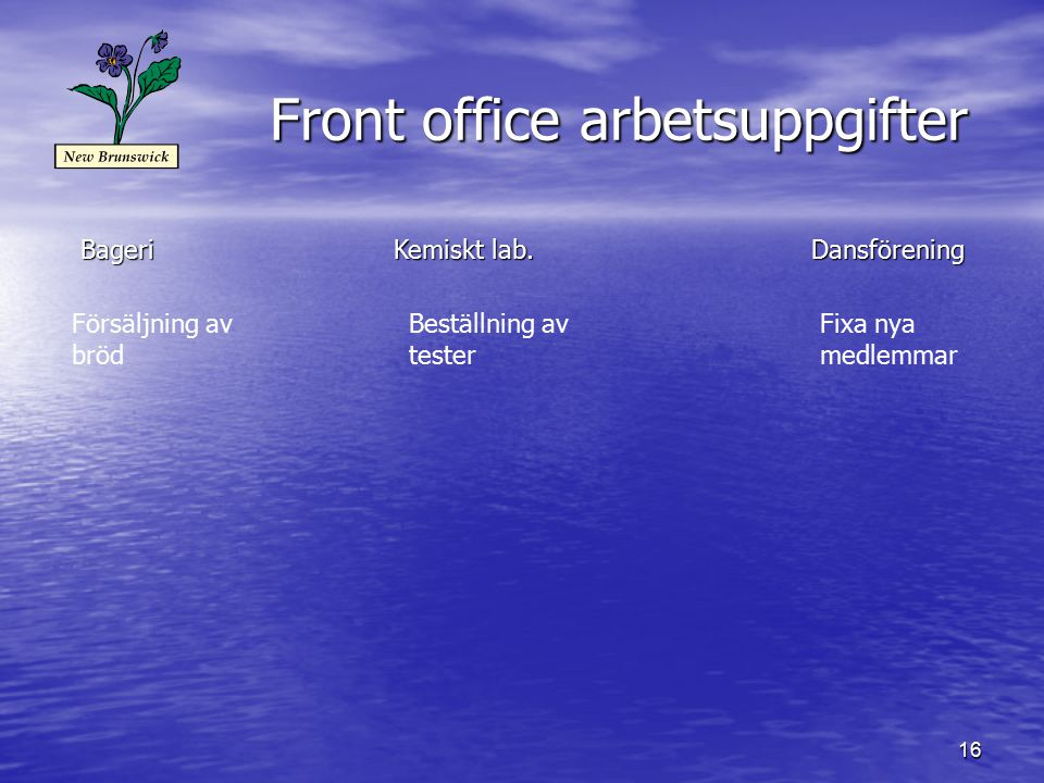 Front office arbetsuppgifter