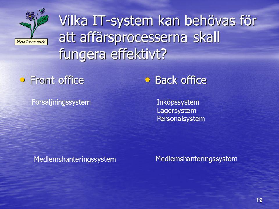 Vilka IT-system kan behövas för att affärsprocesserna skall fungera effektivt