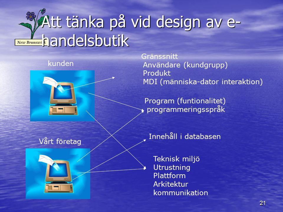 Att tänka på vid design av e-handelsbutik