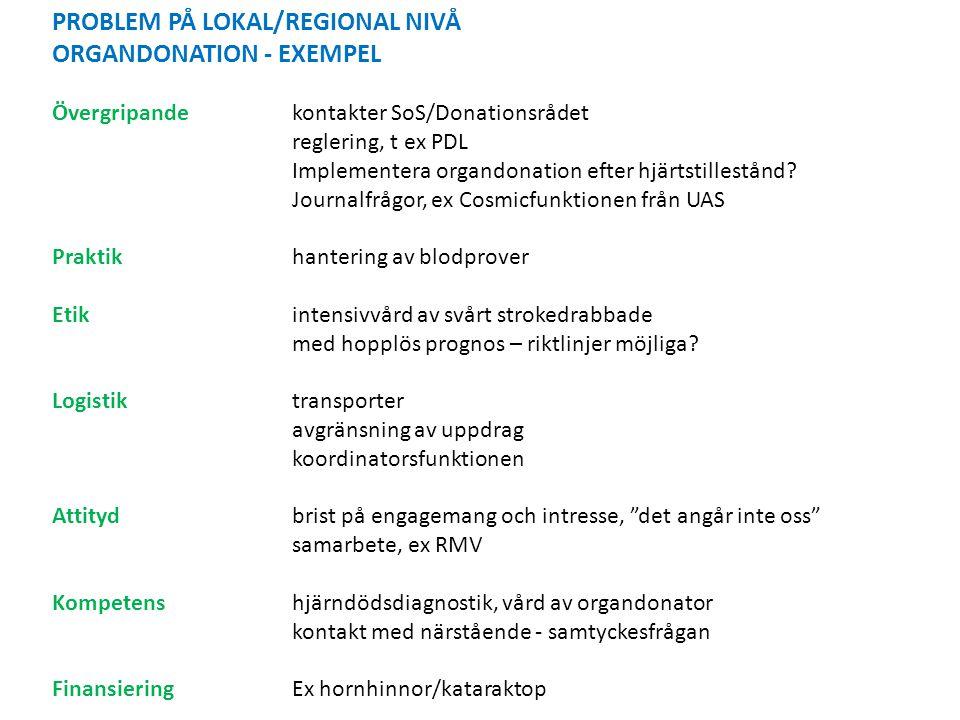 PROBLEM PÅ LOKAL/REGIONAL NIVÅ ORGANDONATION - EXEMPEL